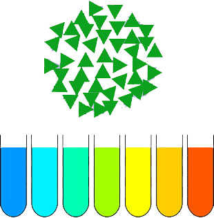 color gap solutions for lcd and oled - quantum dots